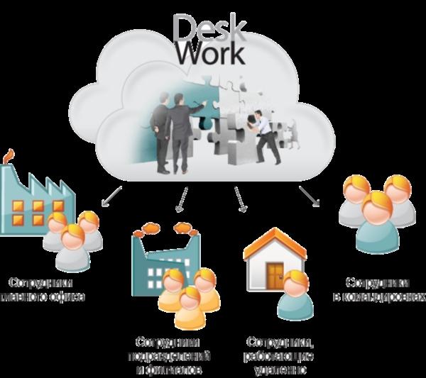 """В блоке  """"Графический построитель бизнес-процессов """" многие механизмы теперь удобнее, а активности типа JOIN и SPLIT..."""