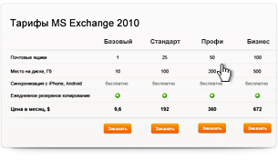 Microsoft exchange что это